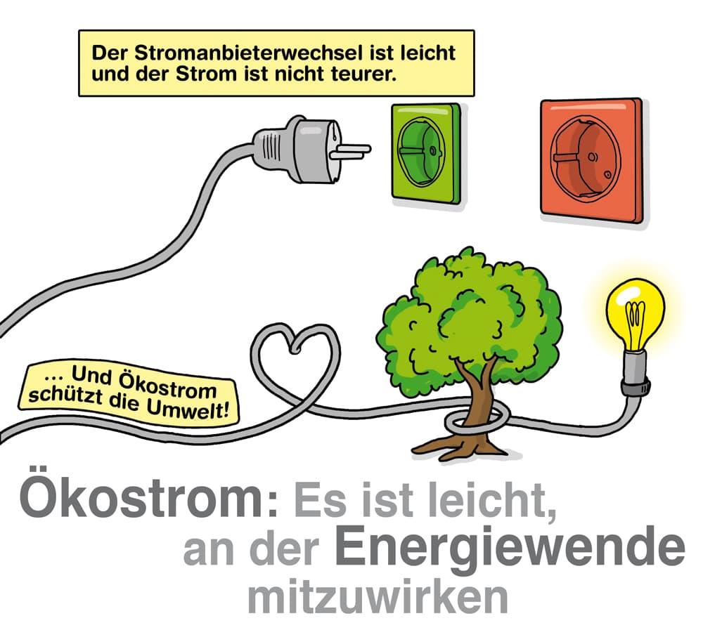 Ökostrom: Es ist leicht an der Energiewende mitzuwirken