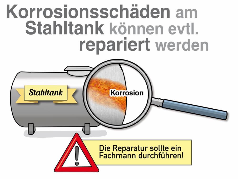 Korrosionsschäden am Stahltank können eventuell repariert werden