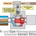 Öl- und Gas-Wärmepumpe und Abluftwärmepumpe