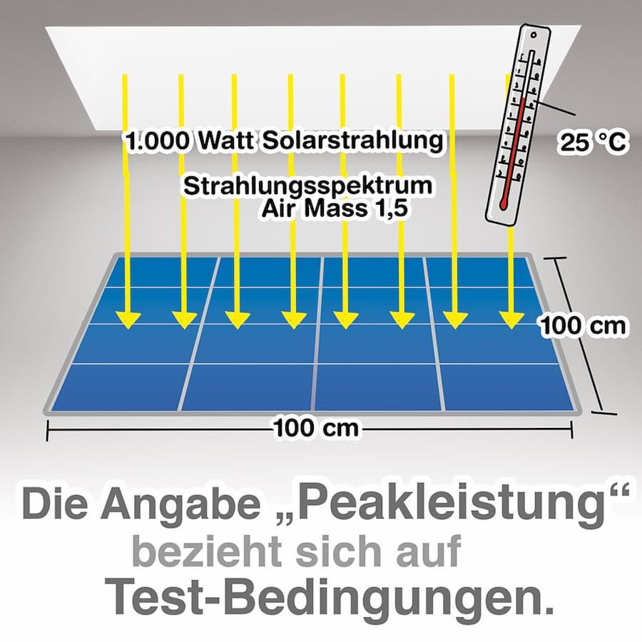 Die Angabe Peakleistung bezieht sich auf Test-Bedingungen