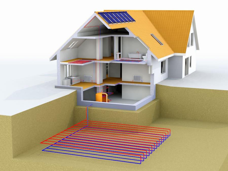 Kombination: Solaranlage mit Erdwärme und Fussbodenheizung © costazzurra, stock.adobe.com