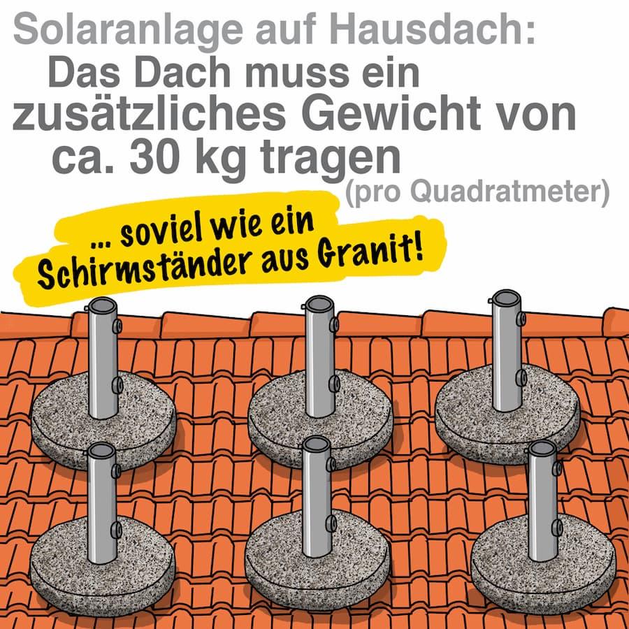 Solaranlage: Beachten Sie die statische Mehrbelastung des Dachs