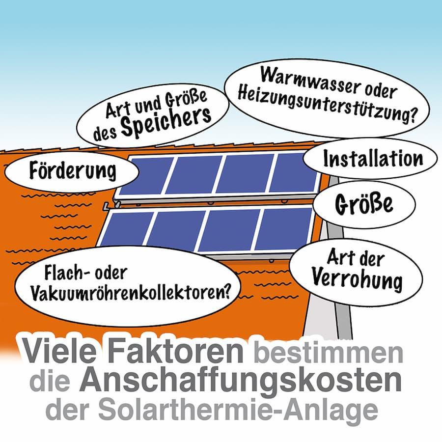 Anschaffungskosten einer Solarthermie-Anlage hängen von vielen Faktoren ab