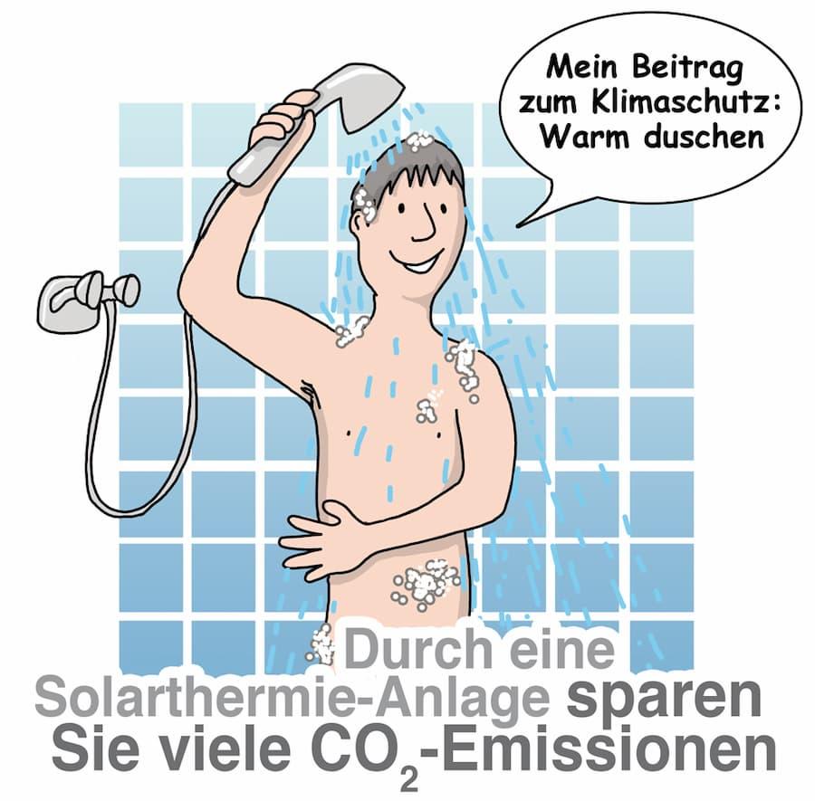 Solarthermie: Gut für die Umwelt