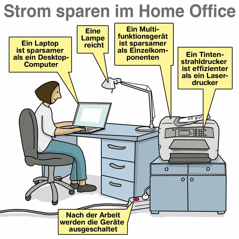 Strom sparen im Home Office