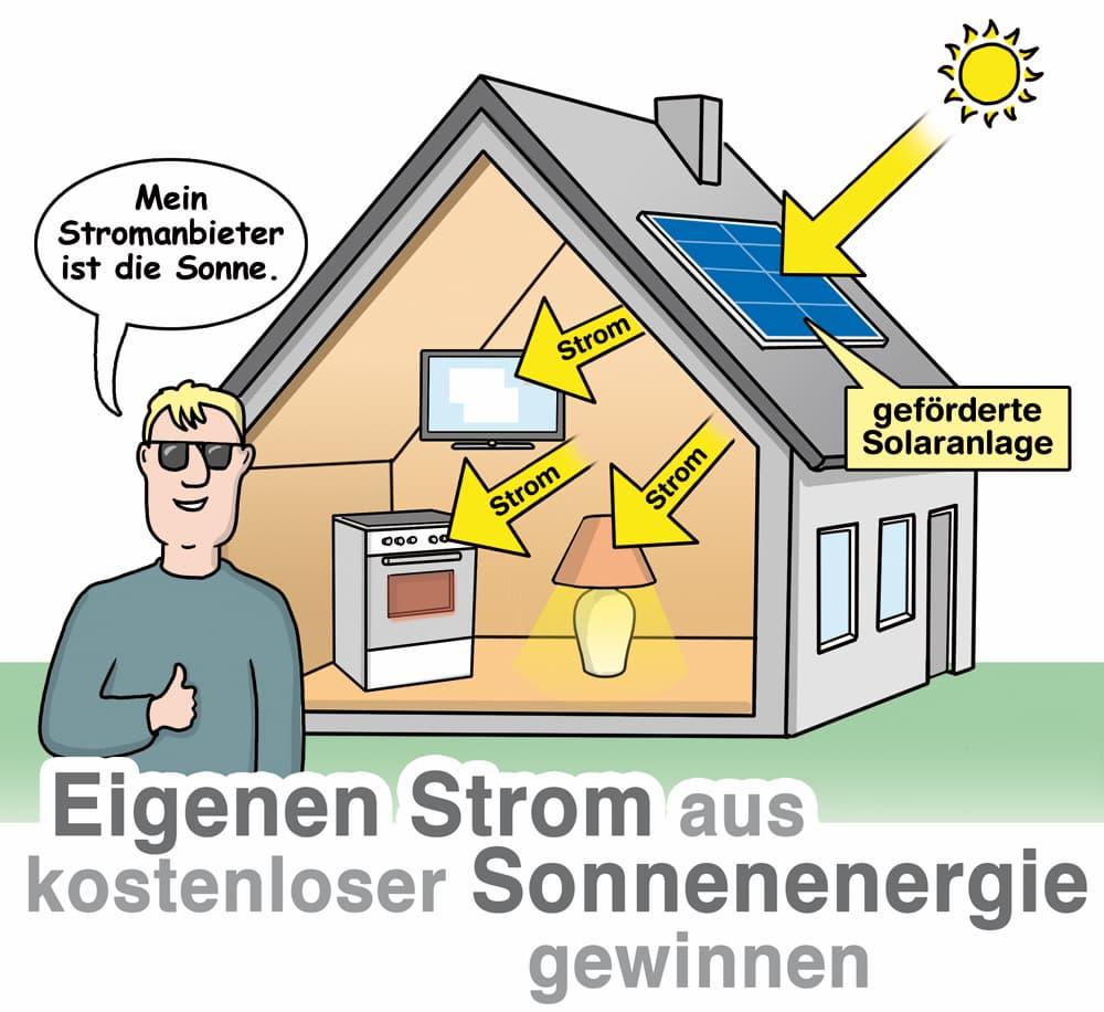 Mit einer Photovoltaikanlage werden Sie Ihr eigener Stromerzeuger