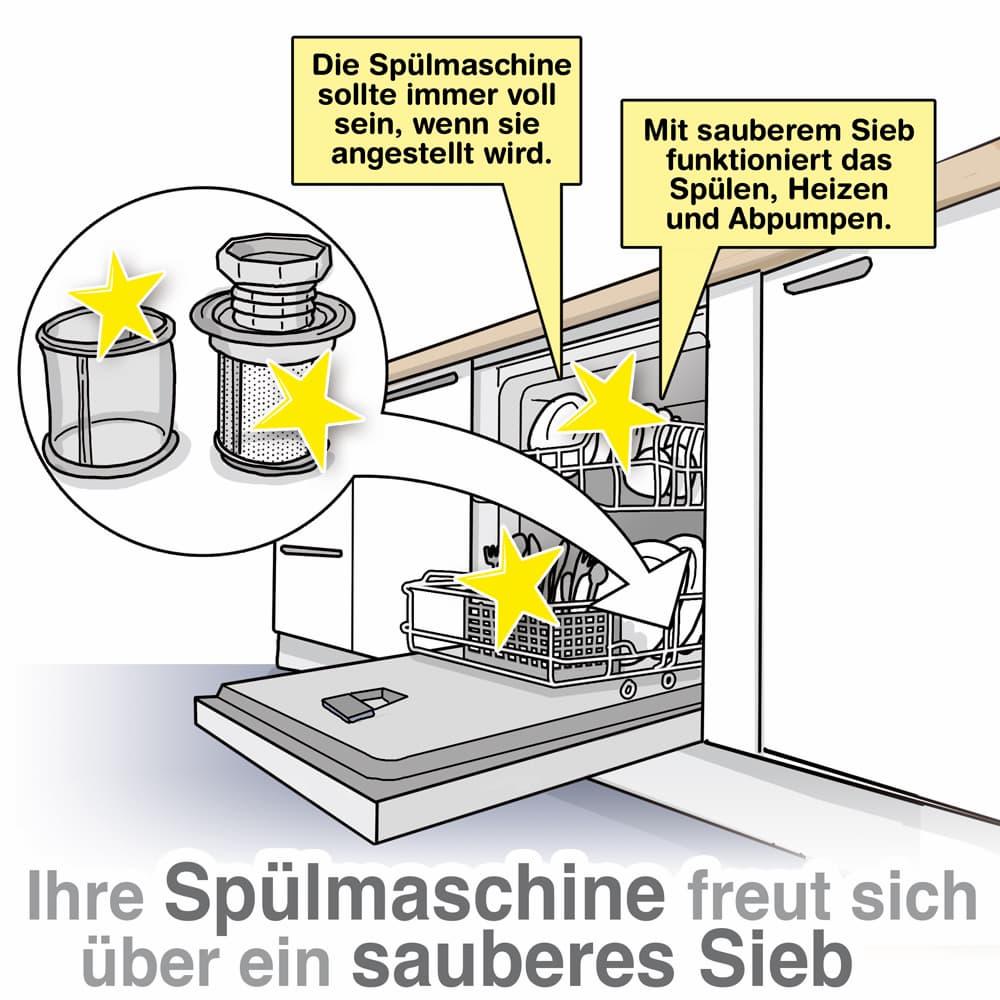 Das Spülmaschinensieb sollte regelmäßig gesäubert werden
