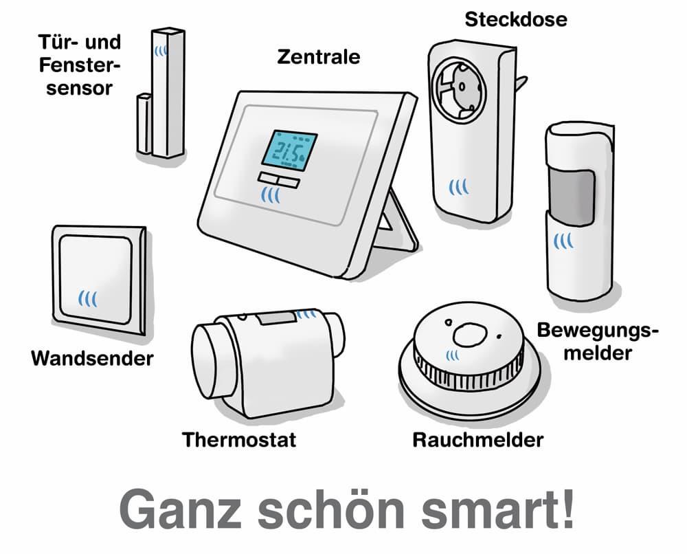 Neue Haustechnik: Ganz schön smart!