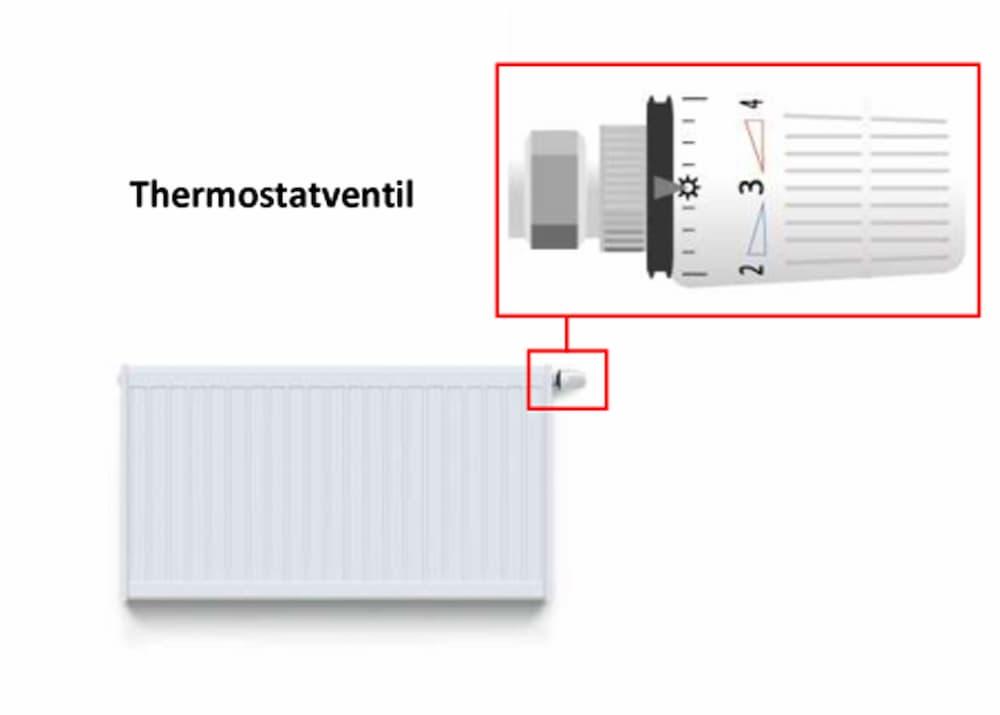 Thermostatventil © Heinz Kerp