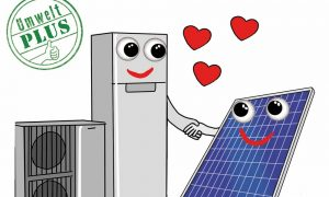 Wärmepumpe mit Photovoltaik kombinieren