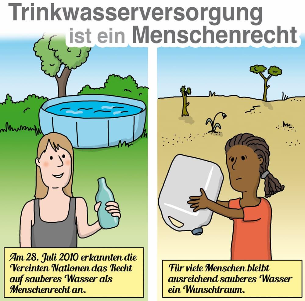 Trinkwasserversorgung ist ein Menschenrecht