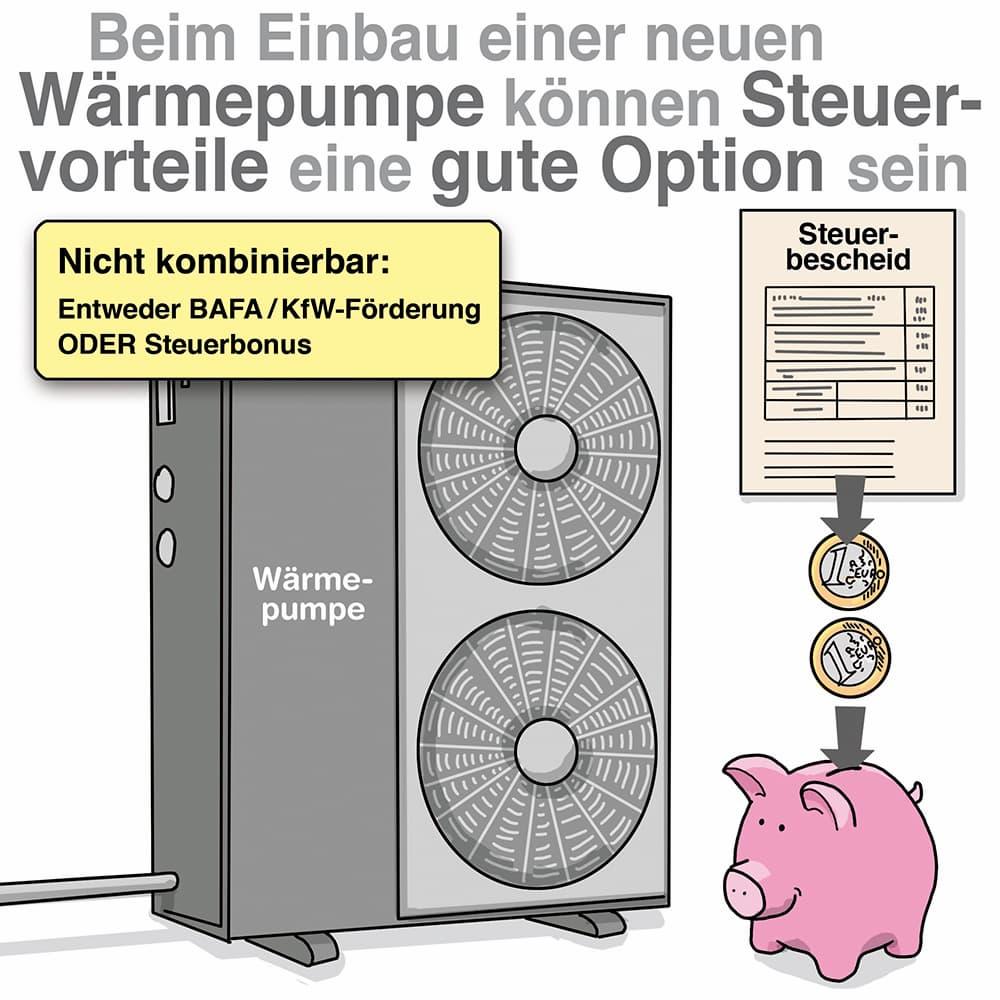 Beim Einbau einer Wärmepumpe können Steuervorteile eine gute Option sein