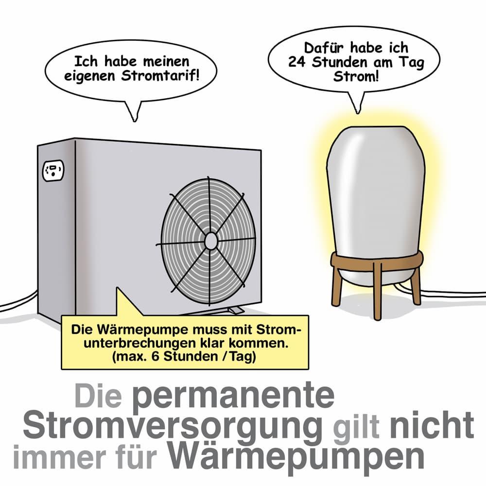 Wärmepumpe: Sperrzeiten des Elektrizitätsversorgungsunternehmens beachten