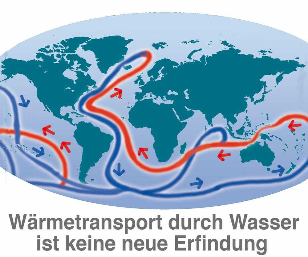Wärmetransport durch Wasser ist keine neue Erfindung