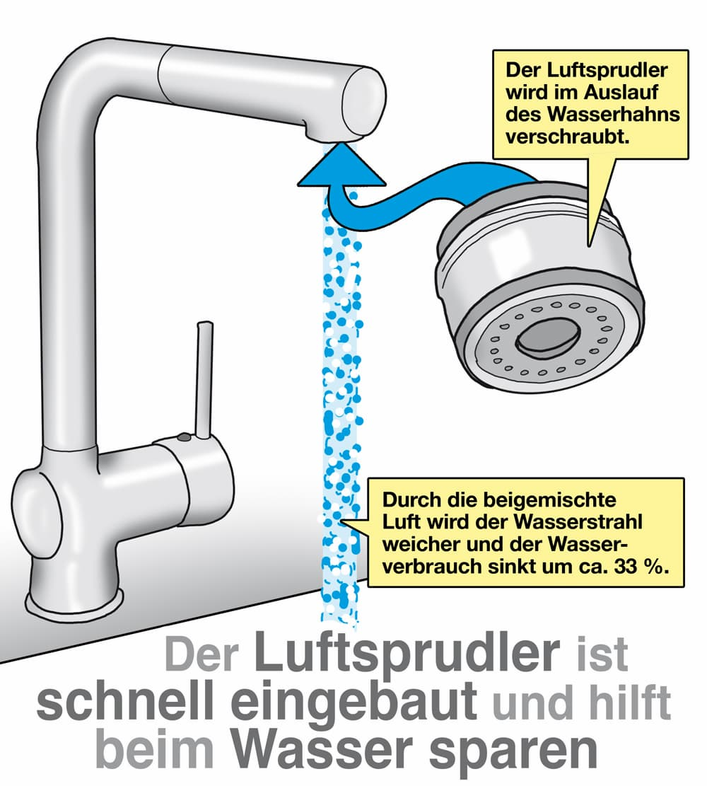 Der Luftsprudler ist schnell eingebaut und hilft beim Wasser sparen