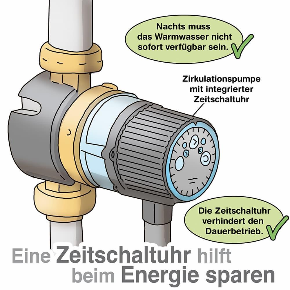 Zirkulationspumpe: Eine Zeitschaltuhr hilft beim Energie sparen